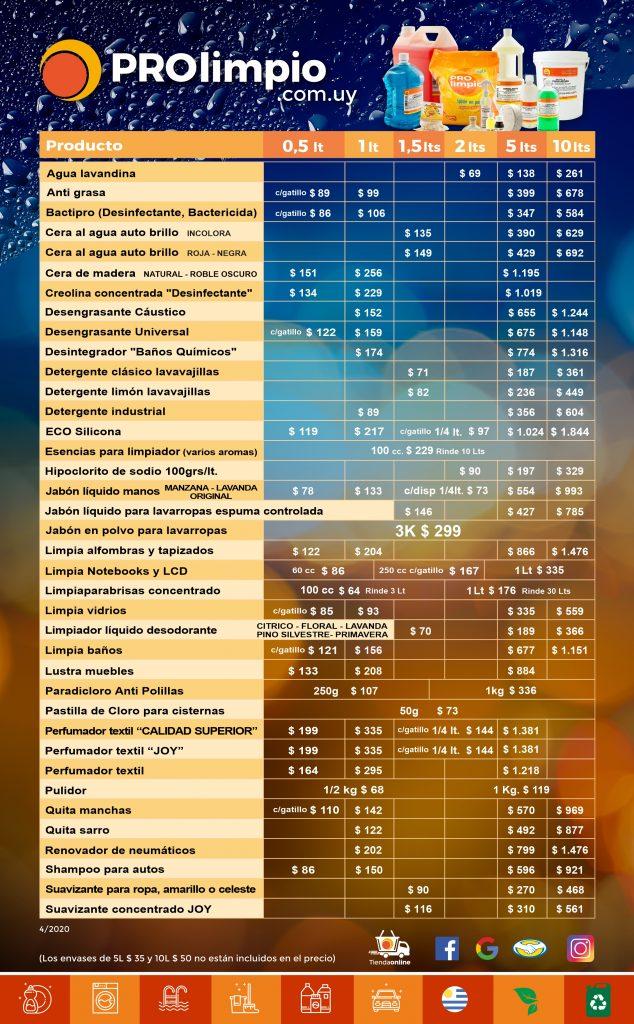 Lista de precios de productos de limpieza